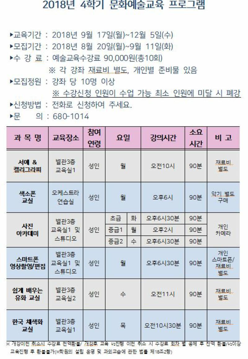 2018년 4학기 문화예술교육 수강생 모집 상세보기
